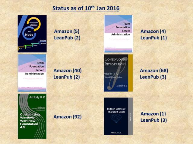 Status on Jan 2016